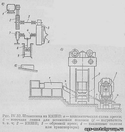 Кинематическая схема ККШП