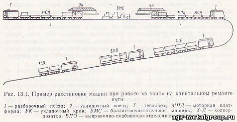 Графическая схема ремонтируемой дороги